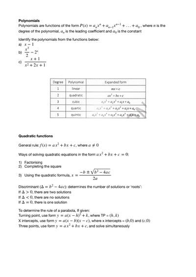 Cover page of Maths Methods 3/4 Polynomials Notes